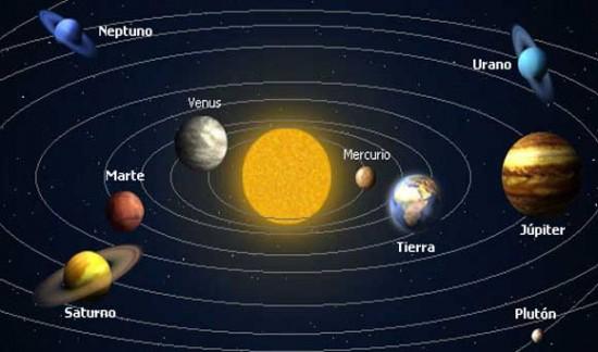 Imágenes Del Sistema Solar Y Sus Planetas Saberimagenescom
