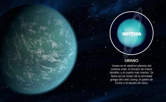 Imágenes del Sistema Solar y sus Planetas | Saberimagenes.com